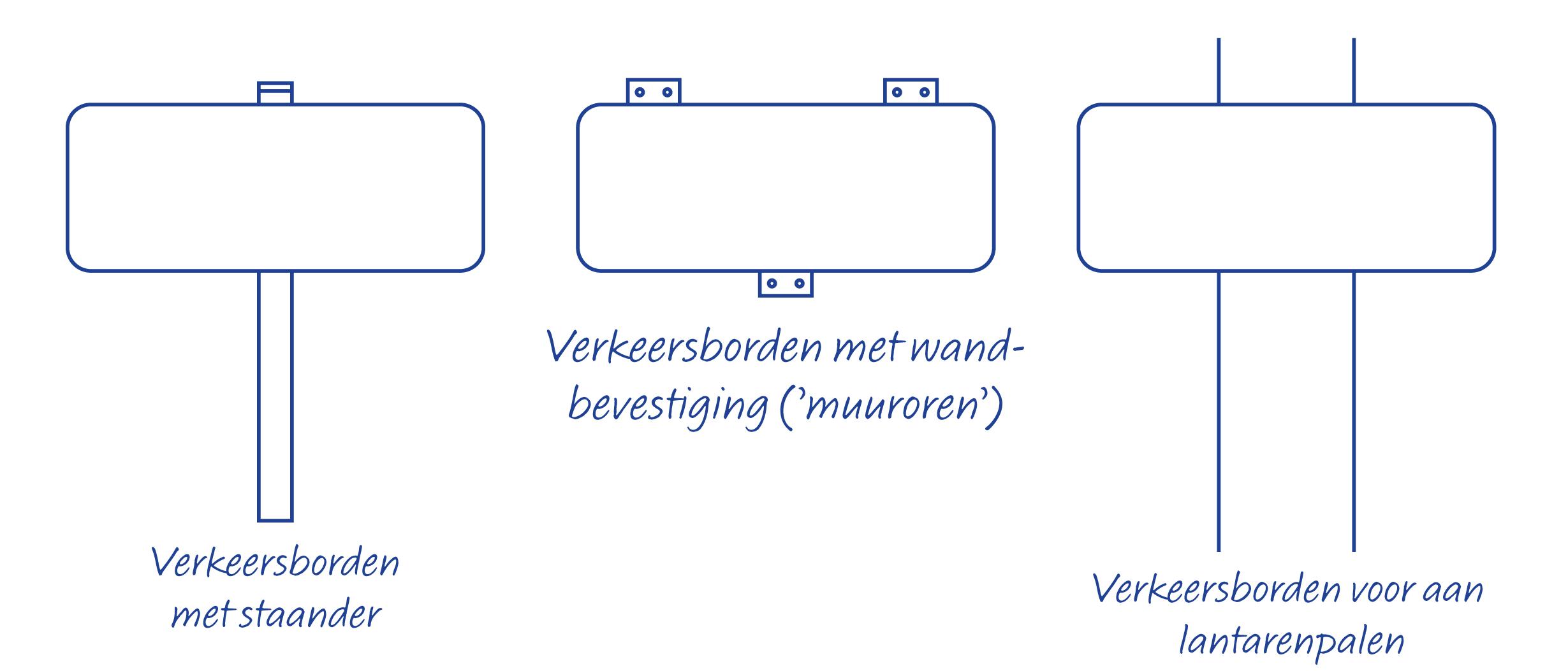 verkeersborden-tekening